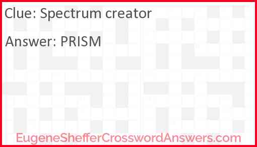 Spectrum creator Answer