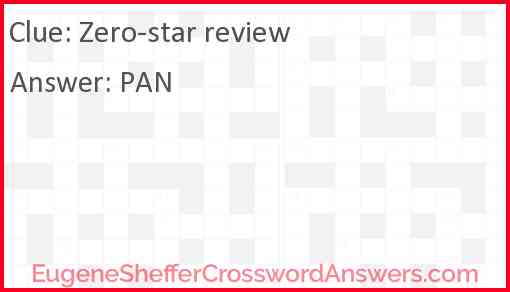 Zero-star review Answer